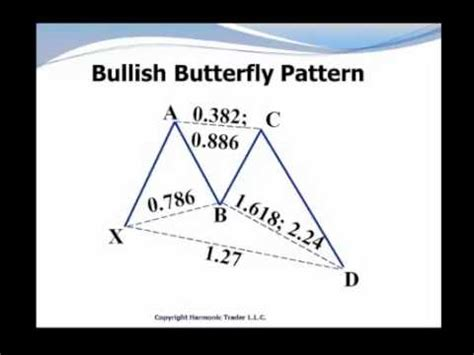 harmonic pattern youtube harmonic trading bullish butterfly pattern youtube