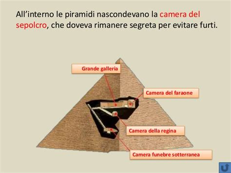 interno piramide egizia egizi