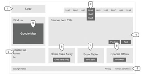 mockup design layout adobe fireworks wireframing resources and tutorials
