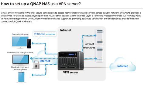 nas setup how to setup a qnap nas as vpn server nas pinterest