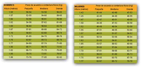 preguntas en aleman para conocer a alguien c 243 mo calcular tu peso ideal convi 233 rtete en un experto