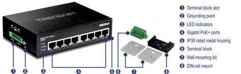 Power Supply Trendnet Ti S24048 8 port hardened industrial gigabit poe din rail switch