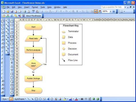 program flowchart exle flowbreeze shareware flowbreeze flow chart add in for