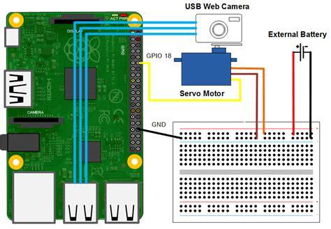 usb web wiring diagram wiring diagram with