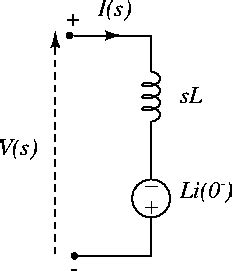 inductor laplace s domain capacitors and inductors