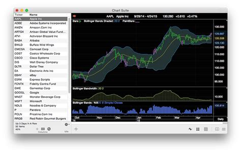 best trading software best stock trading software for mac