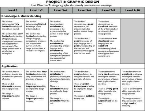 fashion illustration rubric graphic design project rubric and teaching design projects and design projects