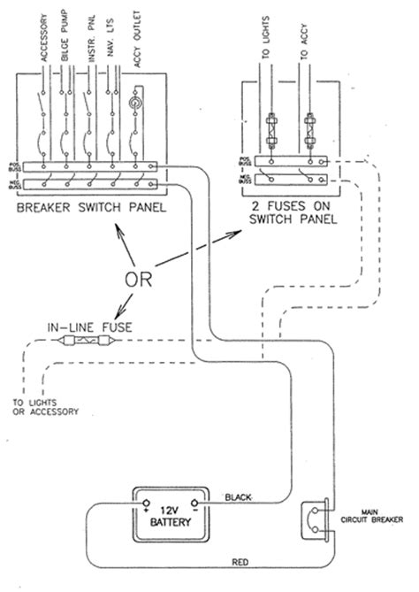 generic boat wiring diagram 27 wiring diagram images