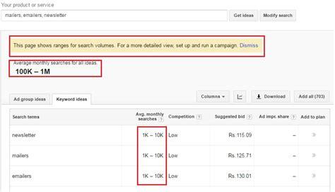 adsense keywords planner google adwords reduces keyword planner data to low budget