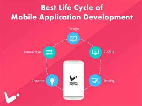 home software development mobile app development best mobile application development process