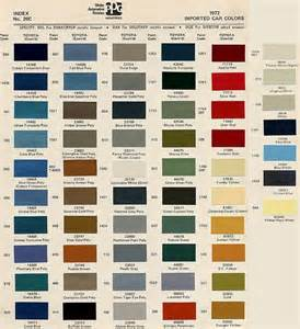 toyota color codes toyota fj cruiser paint code location toyota get free