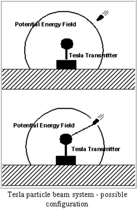 Tesla Beam New Illuminati Tesla Wireless And The Tunguska Explosion