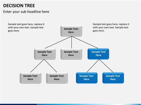 Decision Tree Powerpoint Template Sketchbubble Decision Tree Powerpoint Template