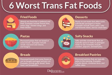 3 healthy foods with fats top 3 healthy fats which fats to never eat drjockers