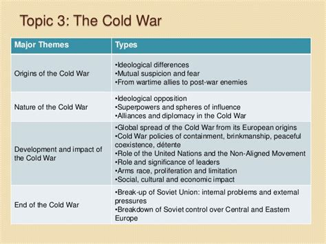Origin Of Cold War Essay by Origins Of The Cold War Research Paper Lawwustl Web Fc2