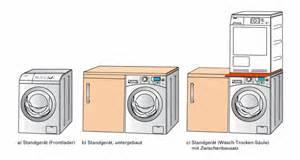 waschmaschine unter arbeitsplatte hea fachgemeinschaft f 252 r effiziente energieanwendung e v