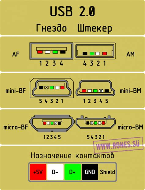 mini usb cable wiring diagram usb to ps2 controller wiring