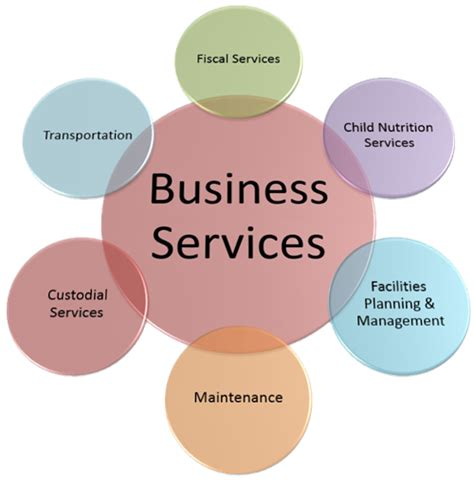 home organization services business services business services home