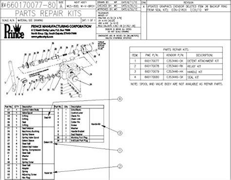 Log Splitter Detent Valve Diagram