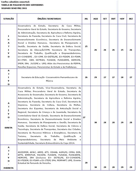 tabela de pagamentos dos servidores municipais de recife 2016 blog do gezi gomes tabela de pagamento dos servidores de