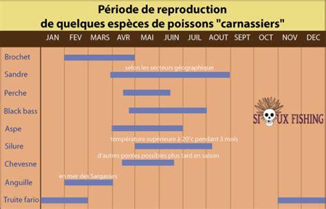 Calendrier Lunaire 2016 Québec Nouvelle Reglementation Pour Le Carnassier En 2 233 Me Cat 233 Gorie