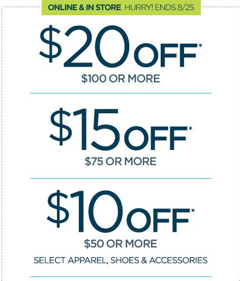 Nordstrom Rack Coupon Codes by Nordstrom S Pricing Strategy With Images Tweets
