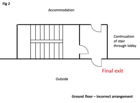 Staircase Width by Bre Group Getting Lobbies Right