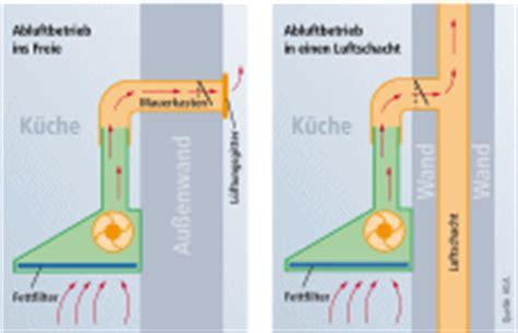 dunstabzug abluftrohr dunstabzugshauben stark und schick f 252 r ihre k 252 che test