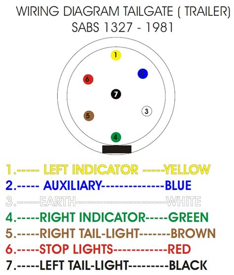 wiring diagram for trailer sabs gallery wiring diagram