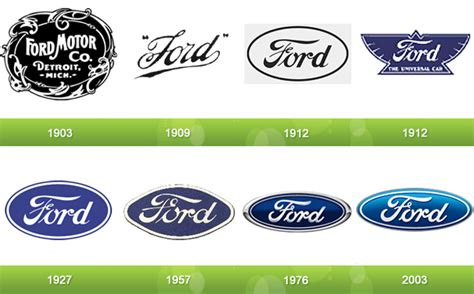 ford commercial logo 17 evolutions of your favorite logos young entrepreneurs
