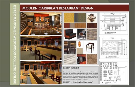 interior design layout design interior designer portfolio layout www imgkid com the