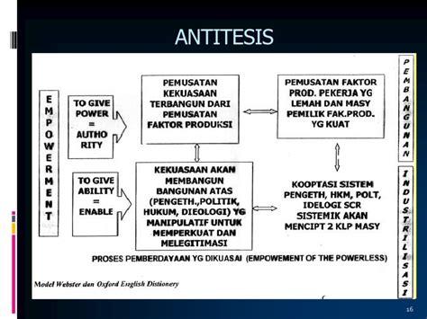 antitesis adalah materi pemberdayaan