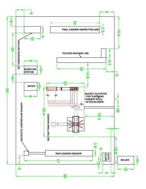 layout design meat processing plant yuyu agro m e