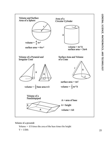 Books Never Written Math Worksheet Answers by Books Never Written Math Worksheet Answers Worksheets