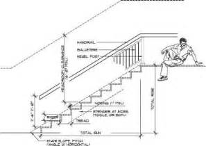 Ada Requirements For Stairs by Stairs And Ramps Construction Drawings Northern