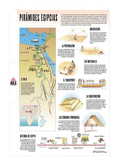 imagenes de uñas egipcias juegos de piramides egipcias beautiful las piramides de