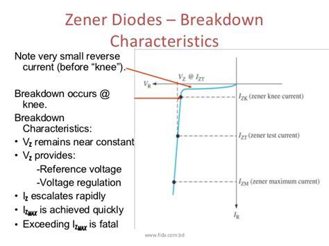 zener diode knee current eee201 lecture 6 www fida bd