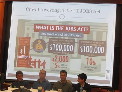 How Can Distinguish Yself Harvard Mba by The Past Present And Future Of Crowdfunding Harvard