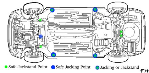 where to put the st proper jack stand placement locations ford focus forum