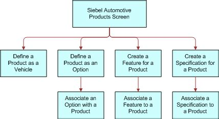 product workflow bookshelf v8 0 products process workflow