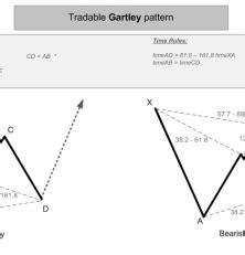 zup v93 indicator harmonic price pattern recognition zup v93 indicator harmonic price pattern recognition