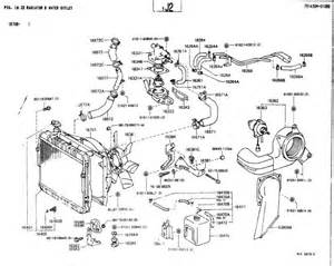 water hose diagram 22r water get free image about wiring