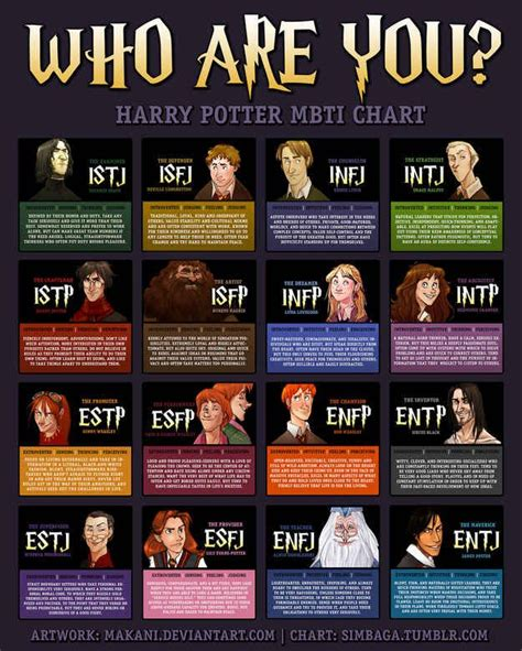harry potter test this harry potter personality test will your mind