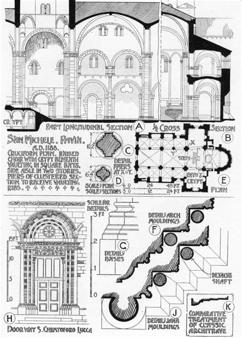 Second Empire Floor Plans characteristics of romanesque architecture ii