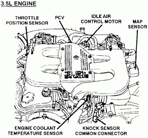 electronic throttle control 2002 dodge intrepid engine control 2002 dodge intrepid engine diagram automotive parts diagram images