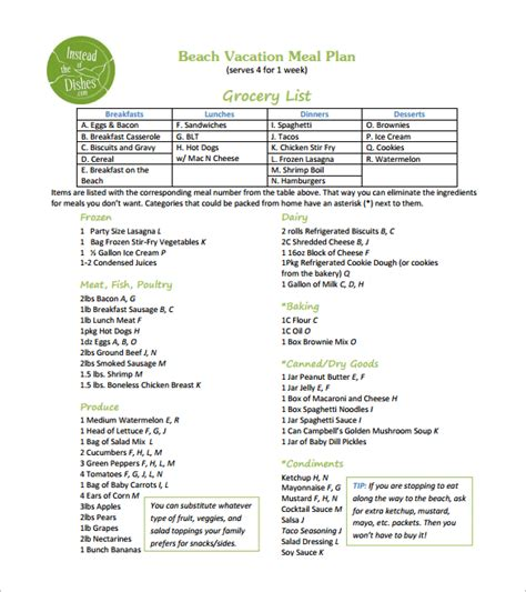 whole30 meal template whole30 template sop