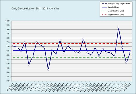 control chart excel template images