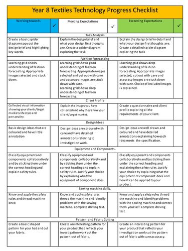design technology assessment criteria ks3 life without levels assessment year 8 by doodsmisses