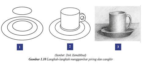 Piring Kayu Bentuk Hewan seni budaya kelas 7 objek komposisi dan teknik