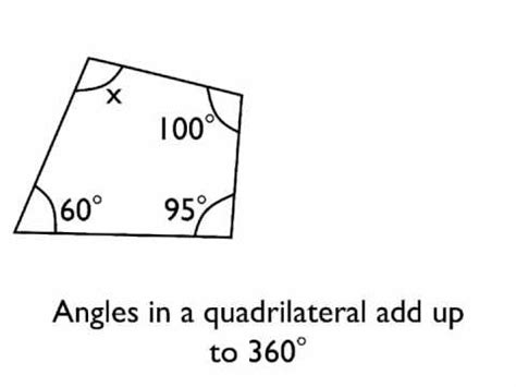 Quadrilateral Sum Of Interior Angles by Angles In A Quadrilateral